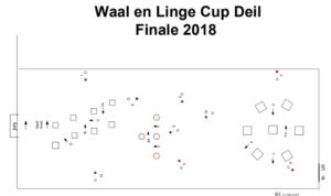 Finale parcours waal en linge indoor 2018
